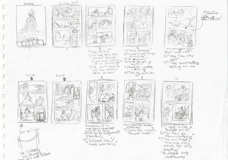How Far In Advanced Do You Story Board Your Comic Tips Tricks
