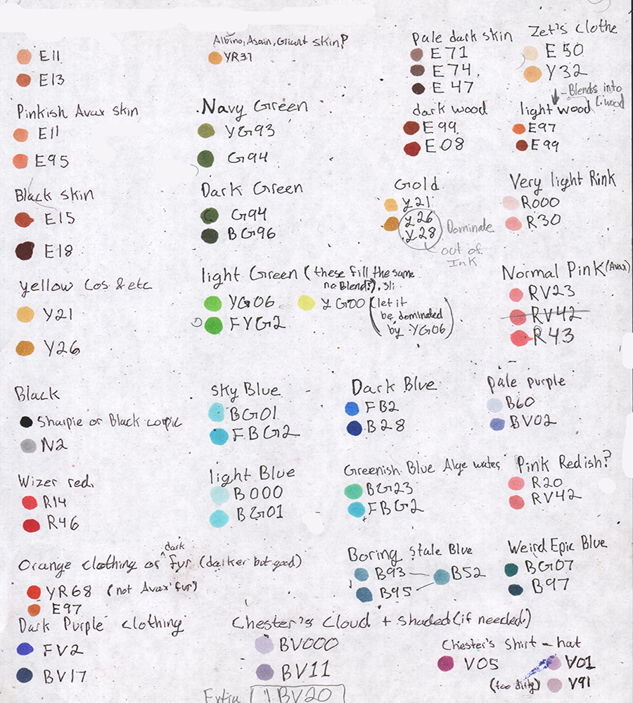Best Blends For Copic Markers - Tips + Tricks - Tapas Forum